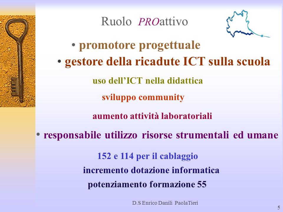 D.S Enrico Danili PaolaTieri 5 Ruolo PRO attivo gestore della ricadute ICT sulla scuola responsabile utilizzo risorse strumentali ed umane aumento att
