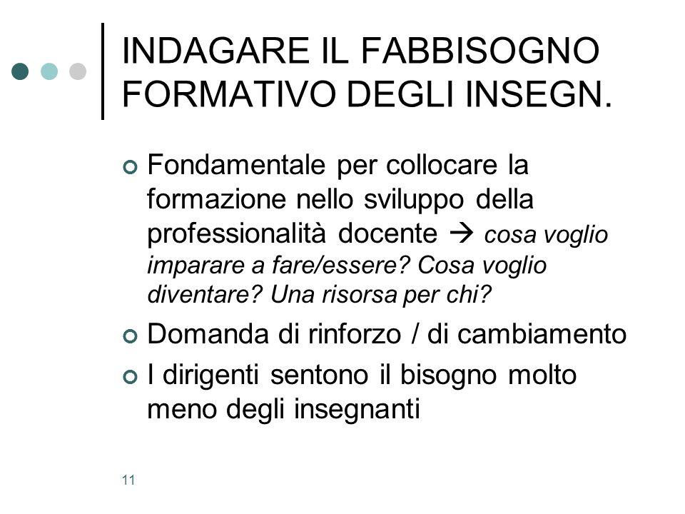 11 INDAGARE IL FABBISOGNO FORMATIVO DEGLI INSEGN.