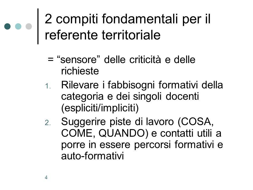 4 2 compiti fondamentali per il referente territoriale = sensore delle criticità e delle richieste 1.