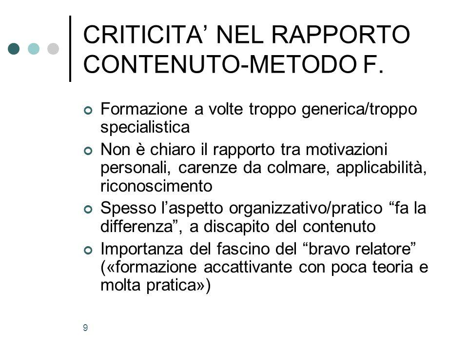9 CRITICITA NEL RAPPORTO CONTENUTO-METODO F.
