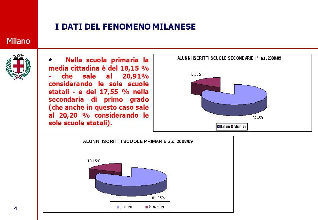 4 © Comune di Milano Milano Nella scuola primaria la media cittadina è del 18,15 % - che sale al 20,91% considerando le sole scuole statali - e del 17,55 % nella secondaria di primo grado (che anche in questo caso sale al 20,20 % considerando le sole scuole statali).