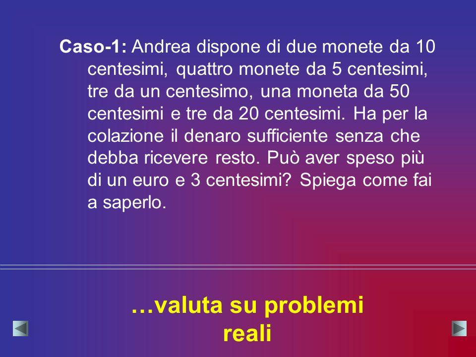 Caso-1: Andrea dispone di due monete da 10 centesimi, quattro monete da 5 centesimi, tre da un centesimo, una moneta da 50 centesimi e tre da 20 cente