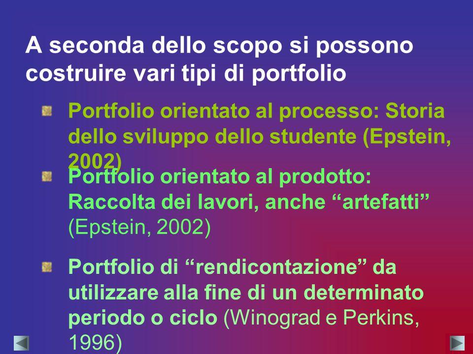 A seconda dello scopo si possono costruire vari tipi di portfolio Portfolio orientato al processo: Storia dello sviluppo dello studente (Epstein, 2002