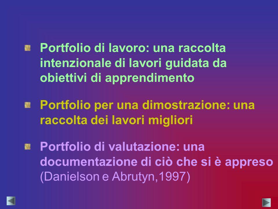 Portfolio di lavoro: una raccolta intenzionale di lavori guidata da obiettivi di apprendimento Portfolio per una dimostrazione: una raccolta dei lavor