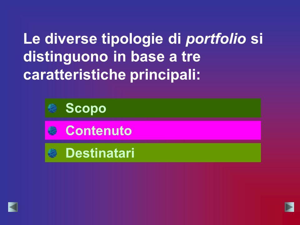 Le diverse tipologie di portfolio si distinguono in base a tre caratteristiche principali: Scopo Contenuto Destinatari