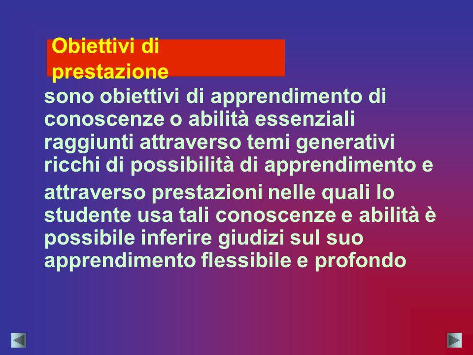 Obiettivi di prestazione sono obiettivi di apprendimento di conoscenze o abilità essenziali raggiunti attraverso temi generativi ricchi di possibilità