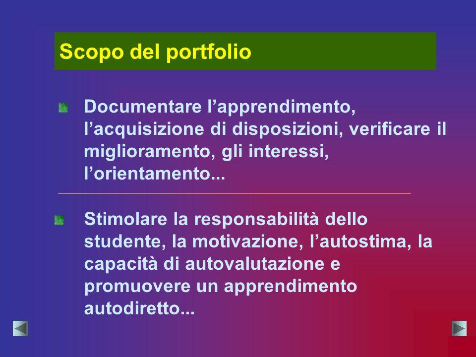 Scopo del portfolio Documentare lapprendimento, lacquisizione di disposizioni, verificare il miglioramento, gli interessi, lorientamento... Stimolare