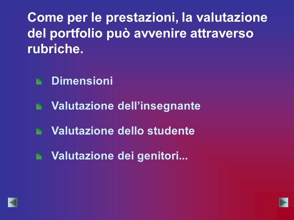 Come per le prestazioni, la valutazione del portfolio può avvenire attraverso rubriche. Dimensioni Valutazione dellinsegnante Valutazione dello studen