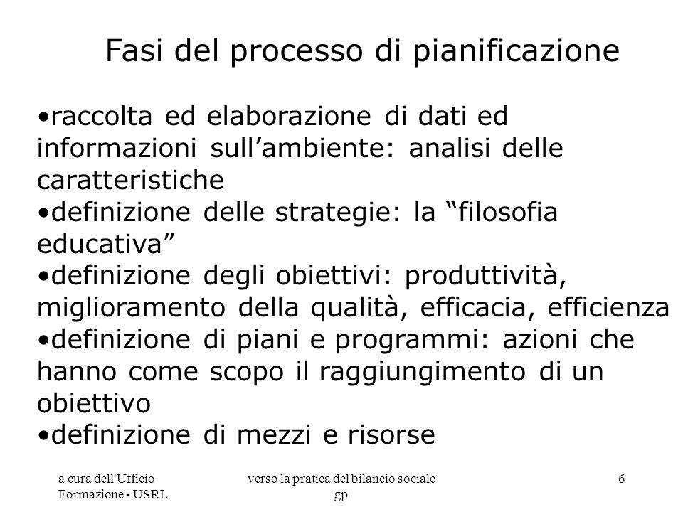 a cura dell'Ufficio Formazione - USRL verso la pratica del bilancio sociale gp 6 Fasi del processo di pianificazione raccolta ed elaborazione di dati
