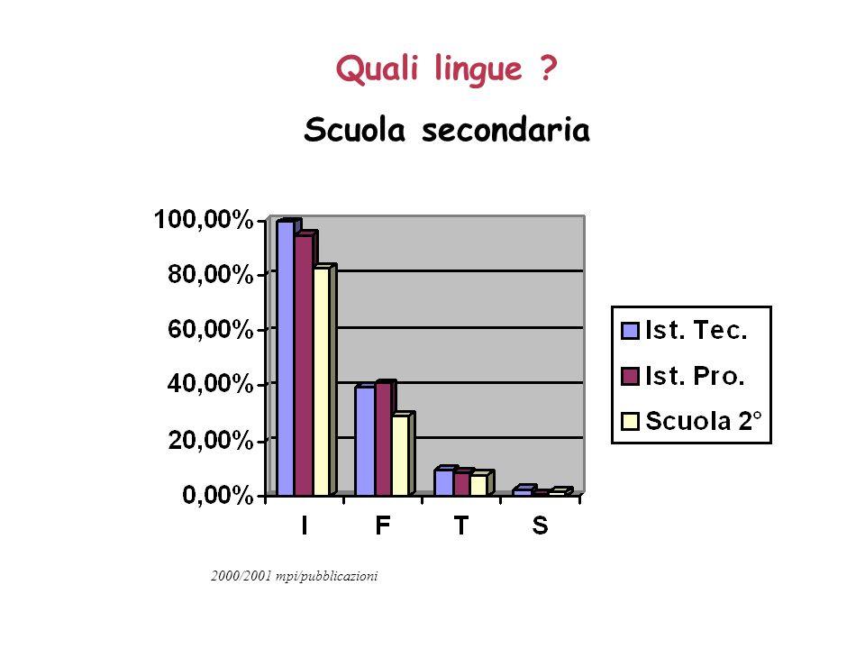 Quali lingue Scuola secondaria 2000/2001 mpi/pubblicazioni