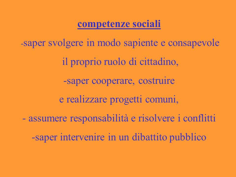 competenze sociali - saper svolgere in modo sapiente e consapevole il proprio ruolo di cittadino, -saper cooperare, costruire e realizzare progetti comuni, - assumere responsabilità e risolvere i conflitti -saper intervenire in un dibattito pubblico