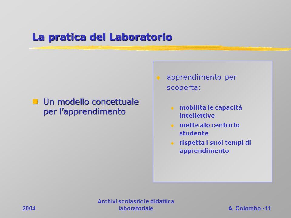 2004 Archivi scolastici e didattica laboratorialeA. Colombo - 11 La pratica del Laboratorio Un modello concettuale per lapprendimento Un modello conce
