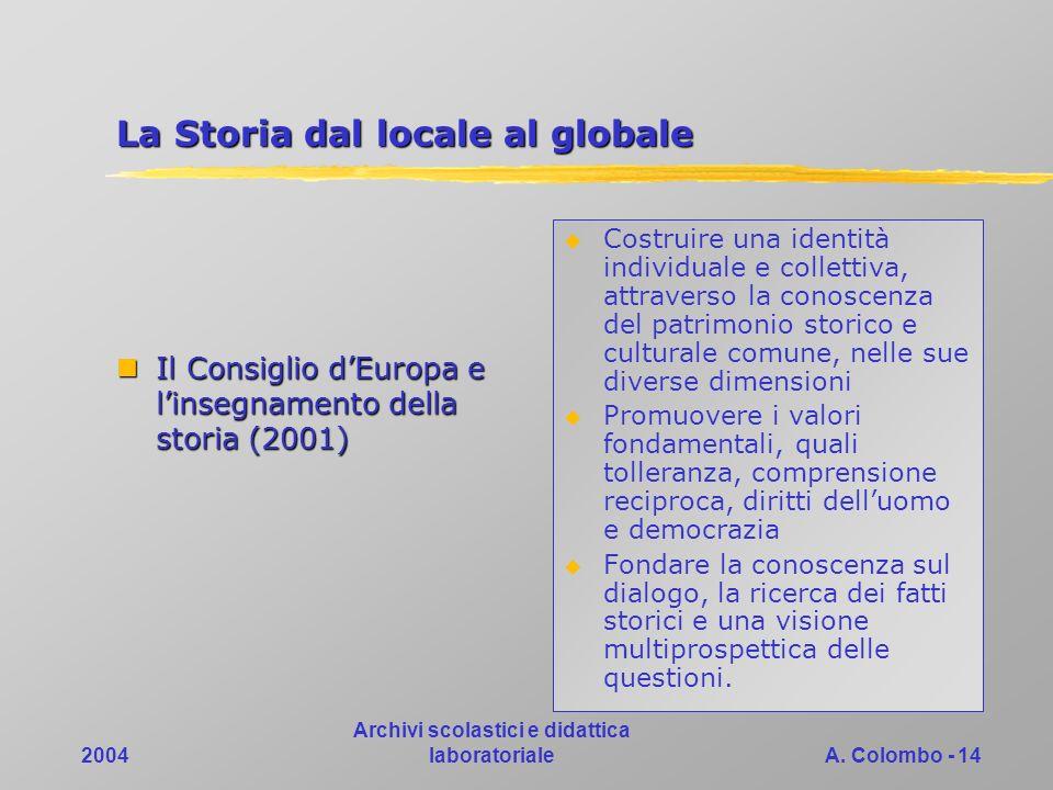2004 Archivi scolastici e didattica laboratorialeA. Colombo - 14 La Storia dal locale al globale Il Consiglio dEuropa e linsegnamento della storia (20