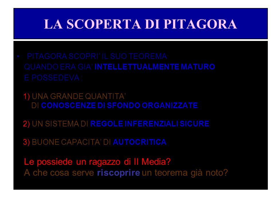 LA SCOPERTA DI PITAGORA PITAGORA SCOPRI IL SUO TEOREMA QUANDO ERA GIA INTELLETTUALMENTE MATURO E POSSEDEVA : 1) UNA GRANDE QUANTITA DI CONOSCENZE DI SFONDO ORGANIZZATE 2) UN SISTEMA DI REGOLE INFERENZIALI SICURE 3) BUONE CAPACITA DI AUTOCRITICA.