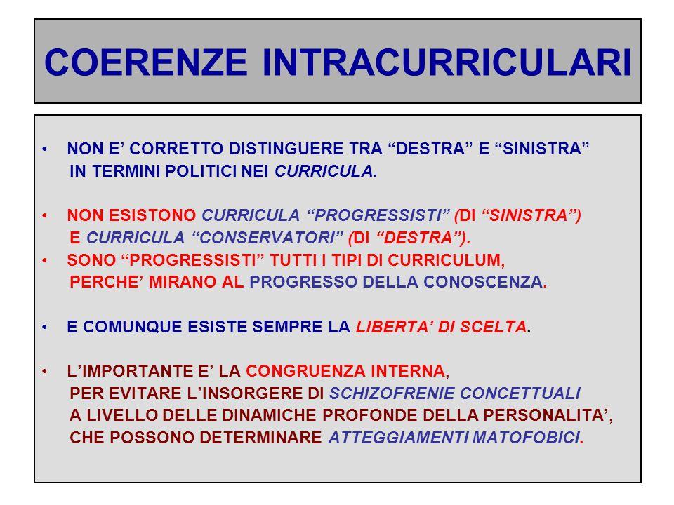 COERENZE INTRACURRICULARI NON E CORRETTO DISTINGUERE TRA DESTRA E SINISTRA IN TERMINI POLITICI NEI CURRICULA.