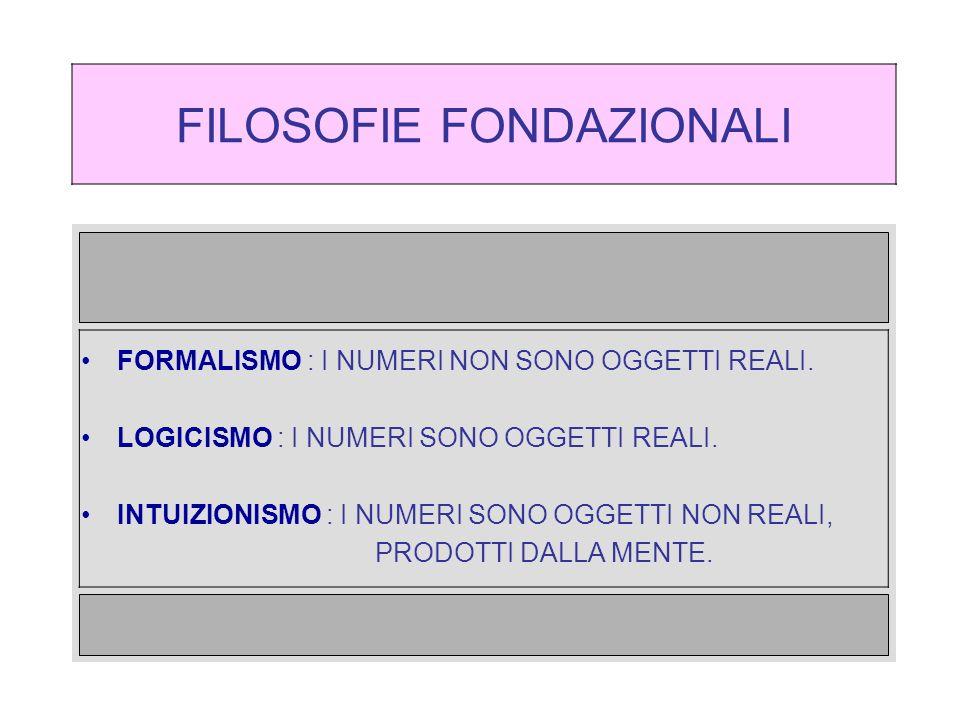 FILOSOFIE FONDAZIONALI FORMALISMO : I NUMERI NON SONO OGGETTI REALI.