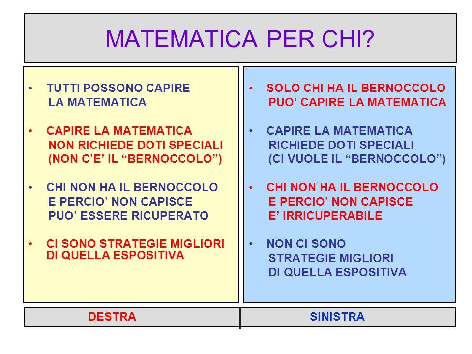 MATEMATICA PER CHI.