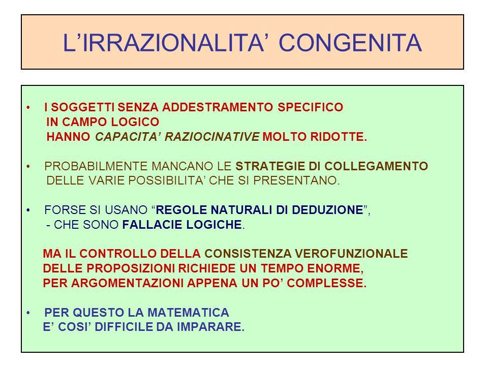LIRRAZIONALITA CONGENITA I SOGGETTI SENZA ADDESTRAMENTO SPECIFICO IN CAMPO LOGICO HANNO CAPACITA RAZIOCINATIVE MOLTO RIDOTTE.
