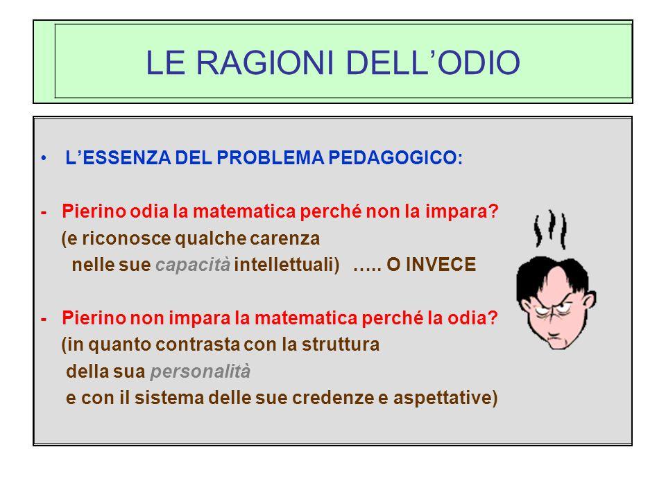 LE RAGIONI DELLODIO LESSENZA DEL PROBLEMA PEDAGOGICO: - Pierino odia la matematica perché non la impara.