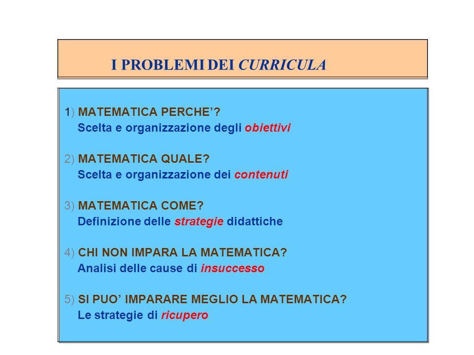 LE QUESTIONI DI BASE 1) LA NATURA DEL SAPERE MATEMATICO : ipotetico-deduttivo o empirico.