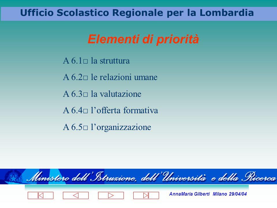 AnnaMaria Gilberti Milano 29/04/04 Ufficio Scolastico Regionale per la Lombardia A 6.1 la struttura A 6.2 le relazioni umane A 6.3 la valutazione A 6.