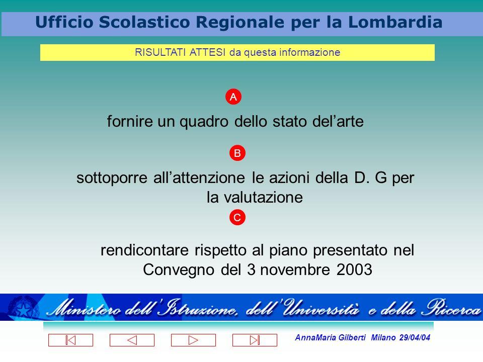 AnnaMaria Gilberti Milano 29/04/04 Ufficio Scolastico Regionale per la Lombardia fornire un quadro dello stato delarte sottoporre allattenzione le azi