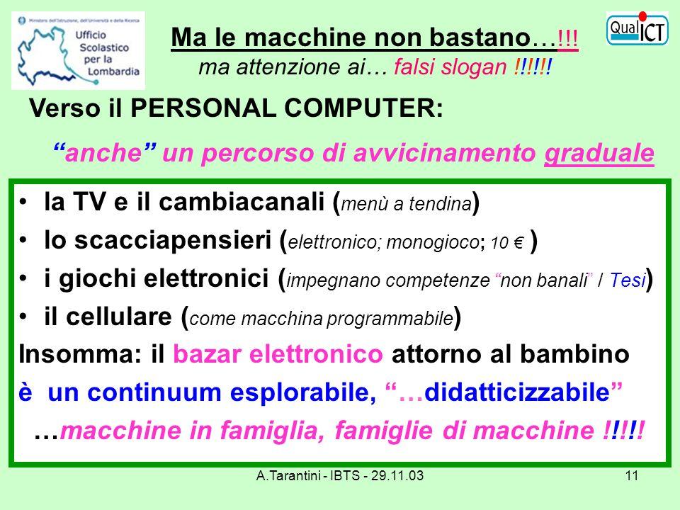 A.Tarantini - IBTS - 29.11.0311 Ma le macchine non bastano… !!! ma attenzione ai… falsi slogan !!!!!! la TV e il cambiacanali ( menù a tendina ) lo sc