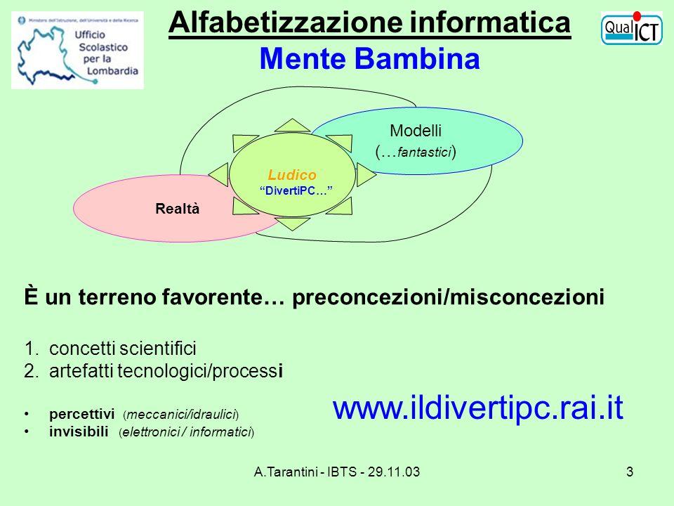 A.Tarantini - IBTS - 29.11.033 Realtà Modelli (… fantastici ) Ludico È un terreno favorente… preconcezioni/misconcezioni 1.concetti scientifici 2.arte
