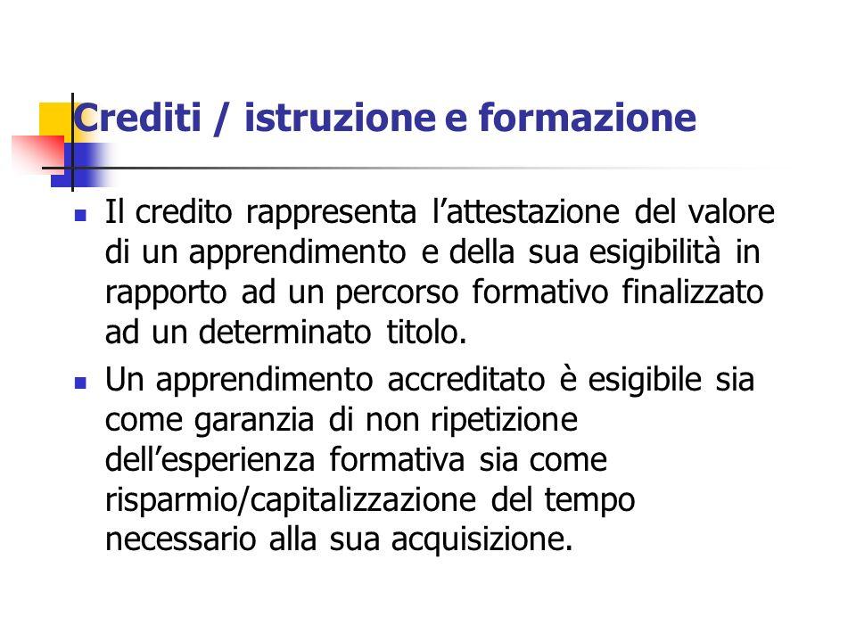 Crediti / istruzione e formazione Il credito rappresenta lattestazione del valore di un apprendimento e della sua esigibilità in rapporto ad un percor