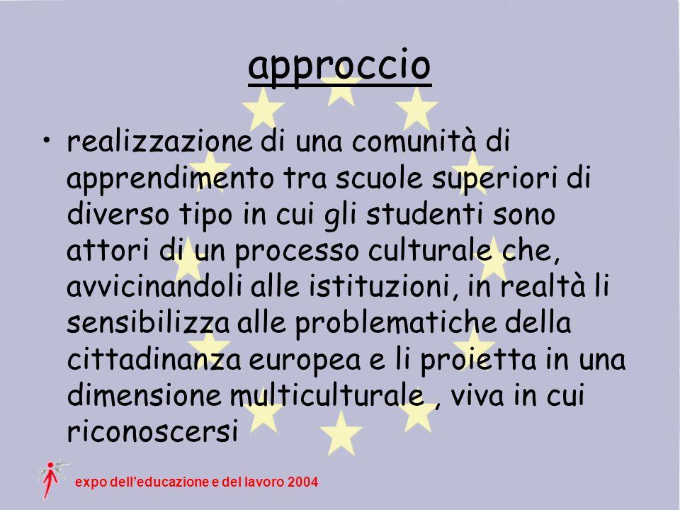 expo delleducazione e del lavoro 2004 lo staff Dott.ssa Maria Grazia Cavenaghi Smith ( Direttore dellUfficio Parlamento Europeo a Milano) Dott.ssa Milena Ancora (responsabile progettazione e coordinamento progetto ) Dott.
