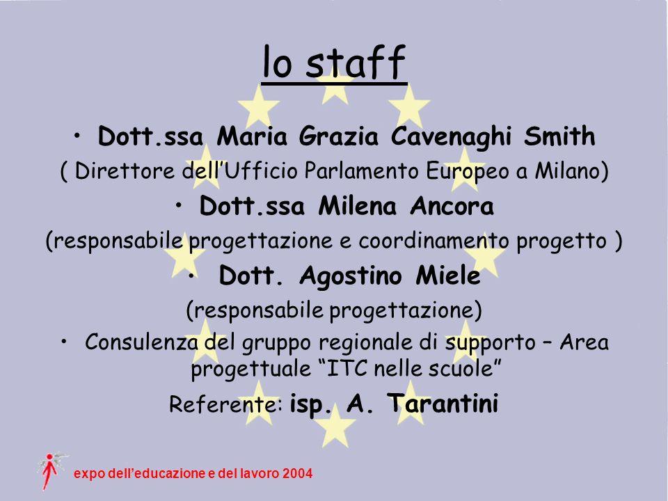 expo delleducazione e del lavoro 2004 tematiche (5) Il rispetto dei diritti dell uomo: condizione base d appartenenza all Europa.