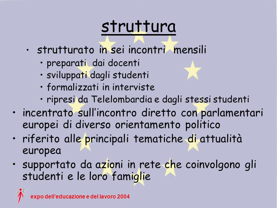 expo delleducazione e del lavoro 2004 tematiche (6) Quali implicazioni per l Europa dei Quindici.