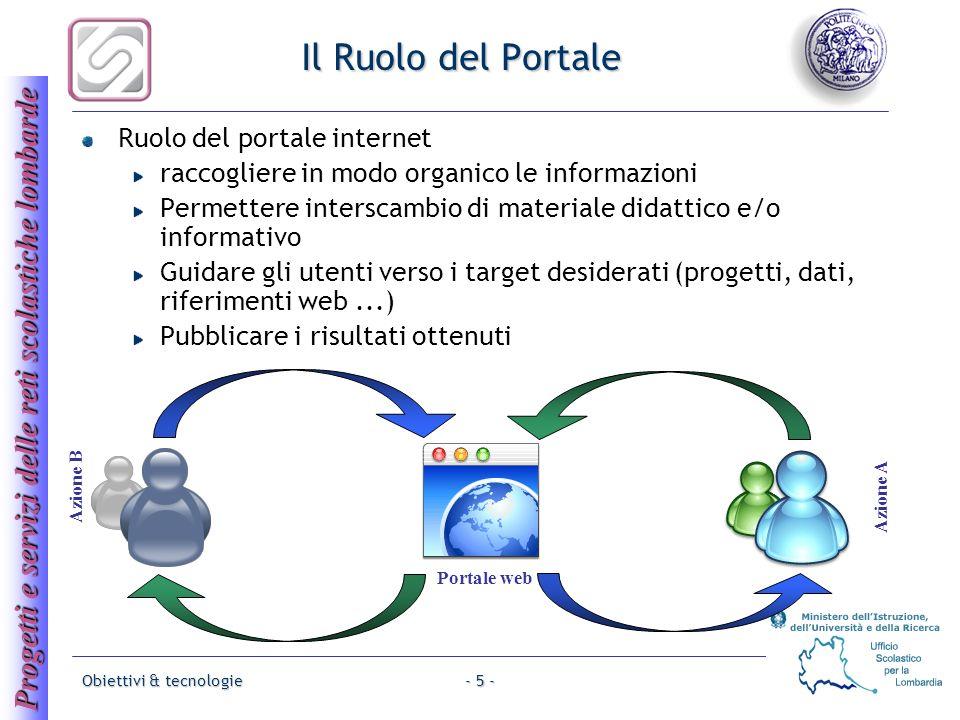 Progetti e servizi delle reti scolastiche lombarde Obiettivi & tecnologie- 5 - Il Ruolo del Portale Ruolo del portale internet raccogliere in modo org