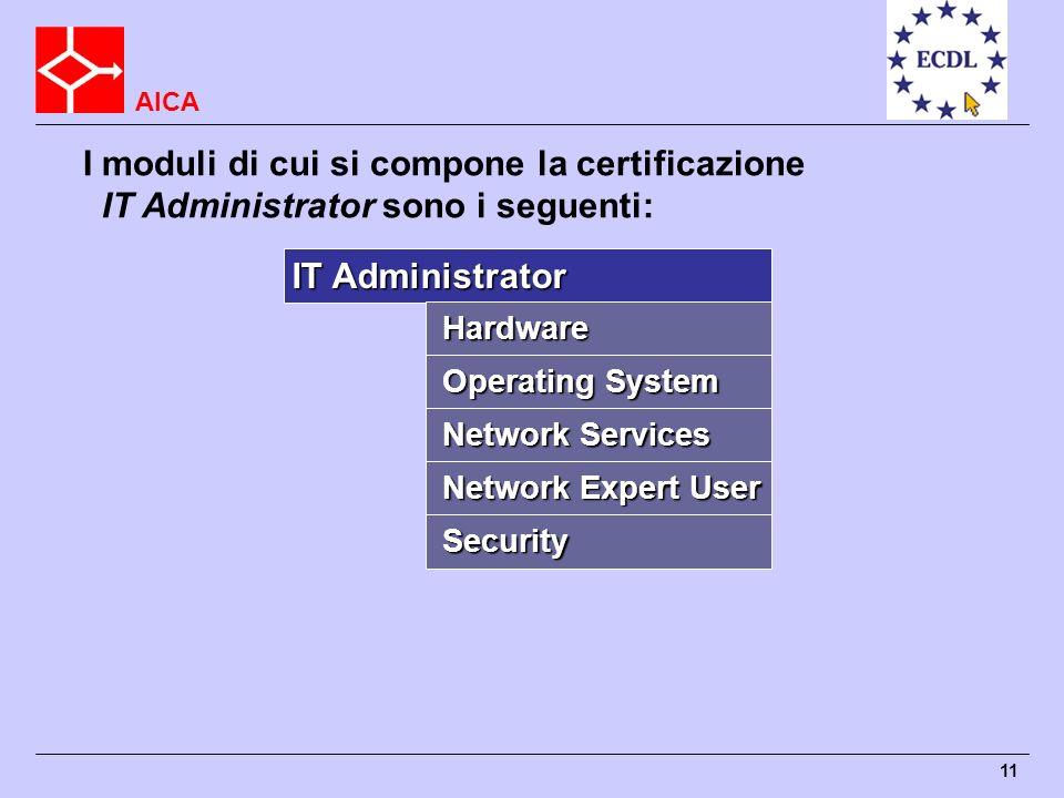 AICA 11 I moduli di cui si compone la certificazione IT Administrator sono i seguenti: IT Administrator Hardware Operating System Network Services Net
