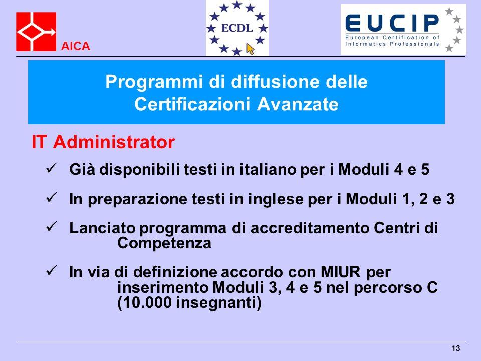 AICA 13 Programmi di diffusione delle Certificazioni Avanzate IT Administrator Già disponibili testi in italiano per i Moduli 4 e 5 In preparazione te