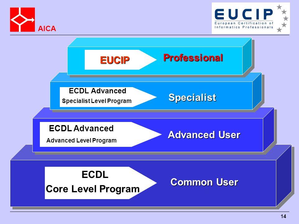 AICA 14 Common User Advanced User Professional Professional ECDL ECDL Core Level Program Core Level Program ECDL Advanced ECDL Advanced Advanced Level