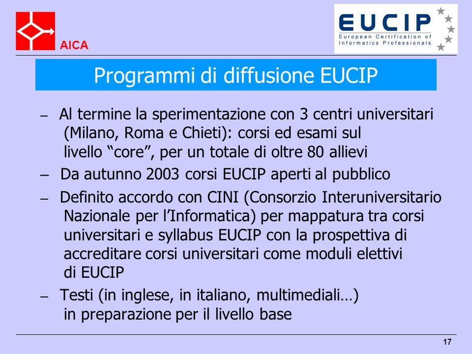 AICA 17 – Al termine la sperimentazione con 3 centri universitari (Milano, Roma e Chieti): corsi ed esami sul livello core, per un totale di oltre 80