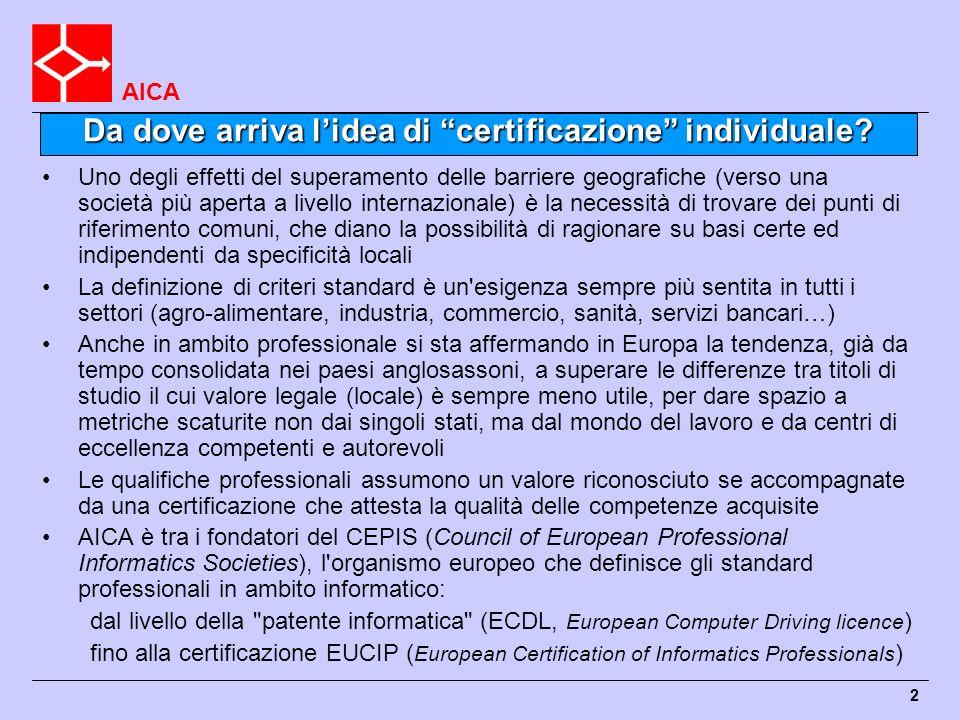 AICA 13 Programmi di diffusione delle Certificazioni Avanzate IT Administrator Già disponibili testi in italiano per i Moduli 4 e 5 In preparazione testi in inglese per i Moduli 1, 2 e 3 Lanciato programma di accreditamento Centri di Competenza In via di definizione accordo con MIUR per inserimento Moduli 3, 4 e 5 nel percorso C (10.000 insegnanti)