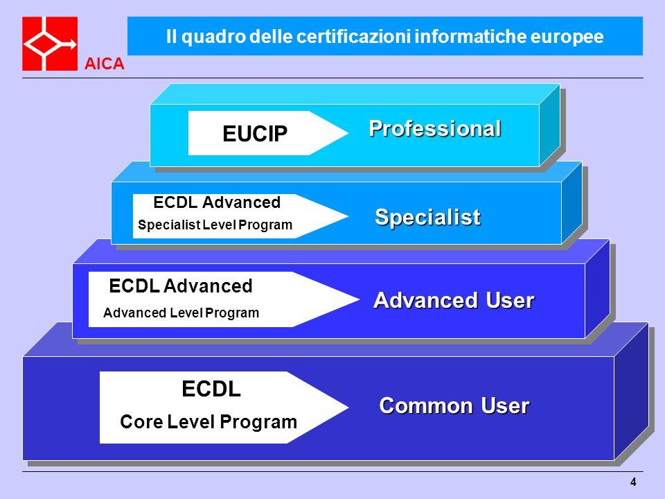 AICA 15 Certificazione europea dei professionisti ICT due livelli di certificazione sistema di crediti (esami universitari) include le certificazioni proprietarie forte coordinamento centrale (EUCIP Ltd)