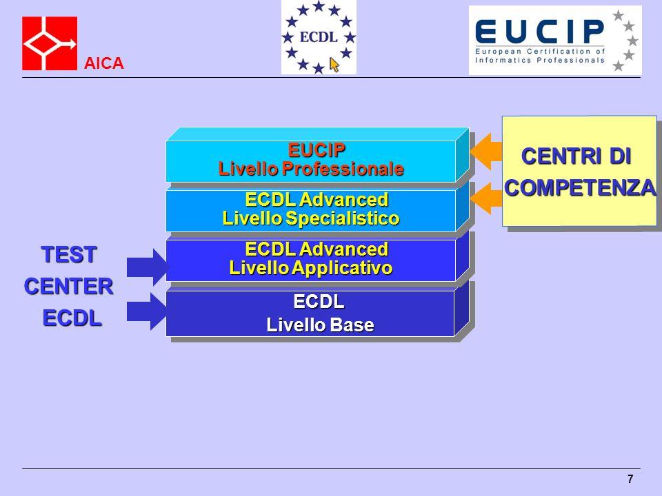 AICA 7 ECDL ECDL Livello Base Livello Base ECDL ECDL Livello Base Livello Base ECDL Advanced ECDL Advanced Livello Applicativo ECDL Advanced ECDL Adva