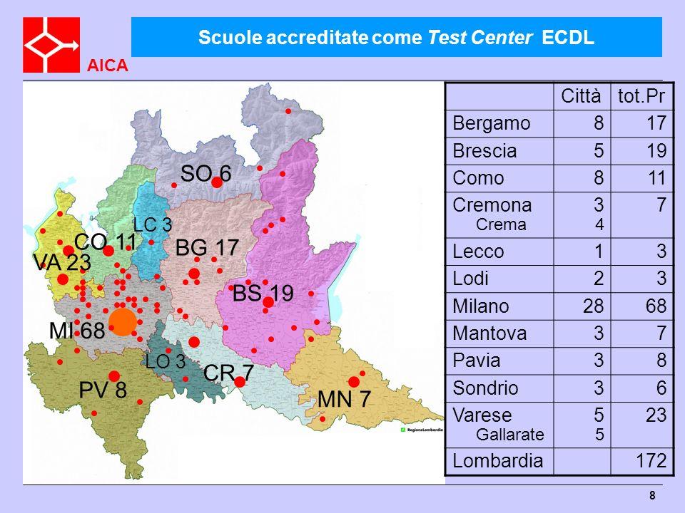 AICA 8 Scuole accreditate come Test Center ECDL BG 17 BS 19 CO 11 CR 7 LC 3 LO 3 MN 7 PV 8 SO 6 VA 23 MI 68 Cittàtot.Pr Bergamo817 Brescia519 Como811