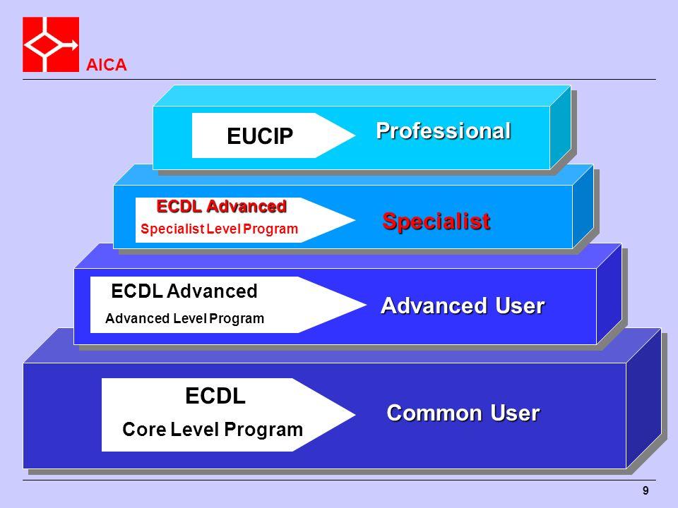 AICA 9 Common User Advanced User Professional Professional ECDL ECDL Core Level Program Core Level Program ECDL Advanced ECDL Advanced Advanced Level