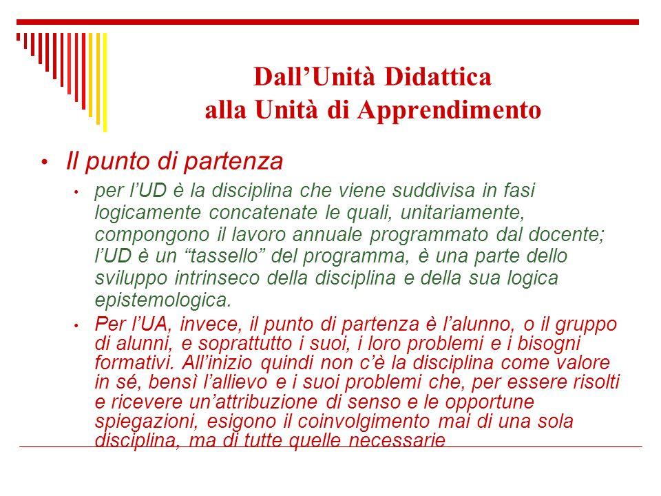 DallUnità Didattica alla Unità di Apprendimento Il punto di partenza per lUD è la disciplina che viene suddivisa in fasi logicamente concatenate le qu