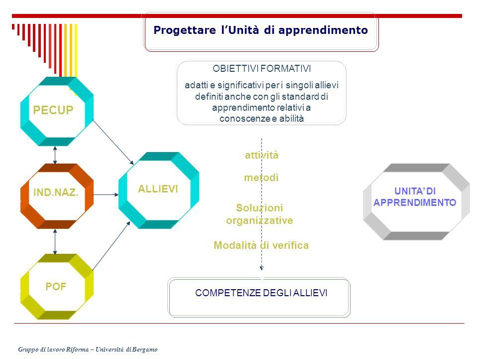 OBIETTIVI FORMATIVI adatti e significativi per i singoli allievi definiti anche con gli standard di apprendimento relativi a conoscenze e abilità atti