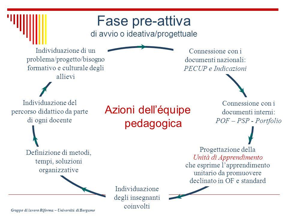 Fase pre-attiva di avvio o ideativa/progettuale Azioni delléquipe pedagogica Individuazione di un problema/progetto/bisogno formativo e culturale degl