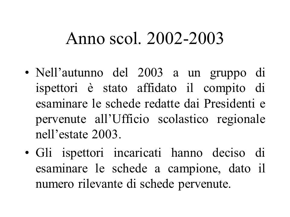 Unanalisi completa di tutte le schede pervenute alla Direzione scolastica regionale della Lombardia era stato fatta, al termine dellanno scolastico 20