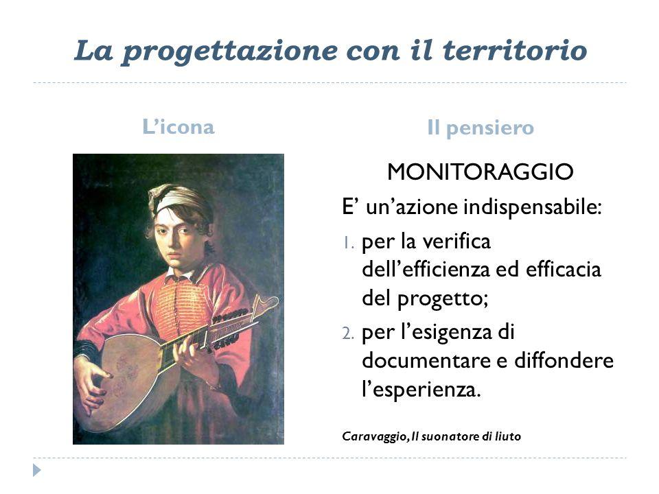 La progettazione con il territorio Licona Il pensiero MONITORAGGIO E unazione indispensabile: 1.