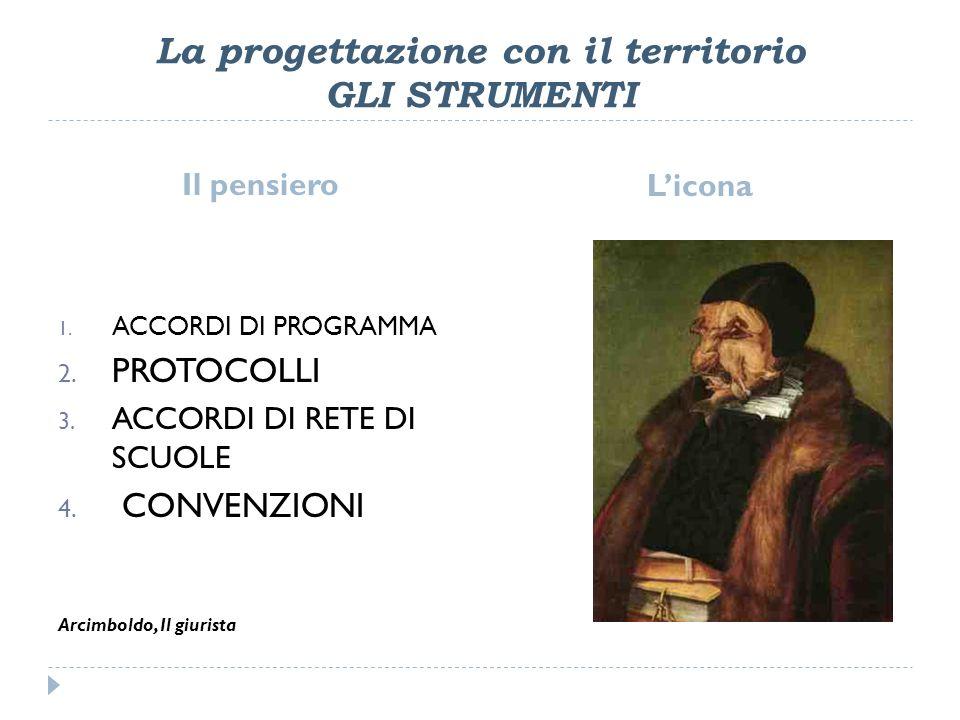 La progettazione con il territorio GLI STRUMENTI Il pensiero Licona 1.