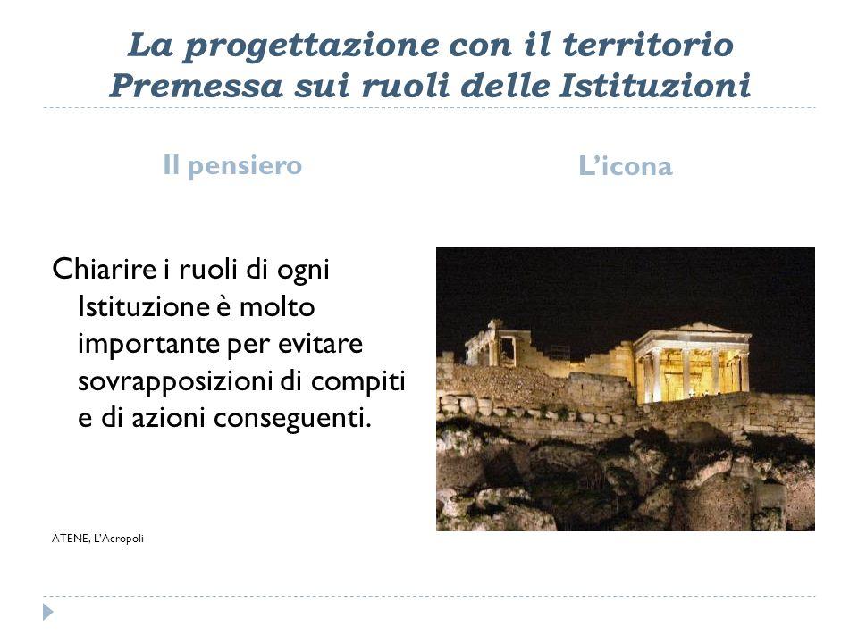La progettazione con il territorio Premessa sui ruoli delle Istituzioni Il pensiero Licona Chiarire i ruoli di ogni Istituzione è molto importante per evitare sovrapposizioni di compiti e di azioni conseguenti.