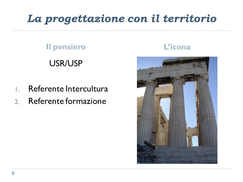 La progettazione con il territorio Il pensiero Licona USR/USP 1.